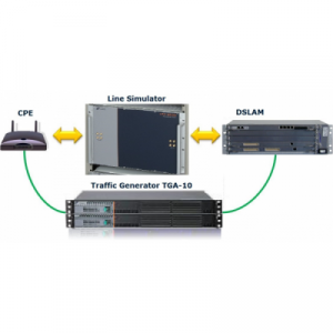 Traffic Generation for Standard Compliance testing of xDSL technology